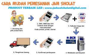 Cara Pemesanan LED Jam jadwal Masjid Digital